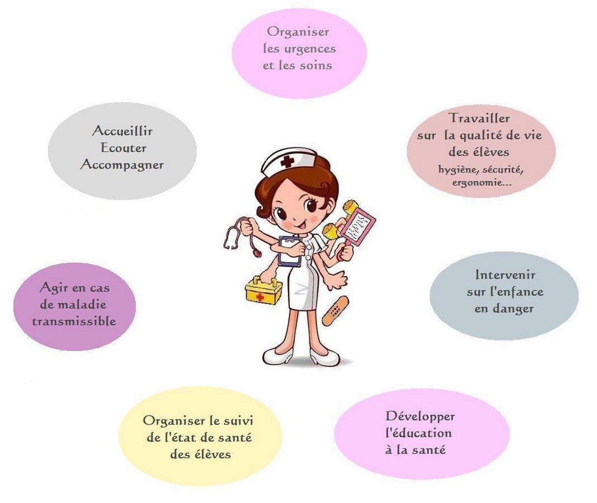 role-infirmiere (Copier).jpg